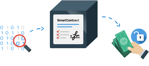 Blockchain Smart Contract Expert-Com Sécurité informatique Entreprise