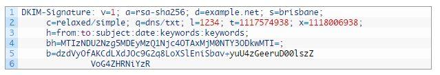 DKIM nom de domaine DNS Expert-Com