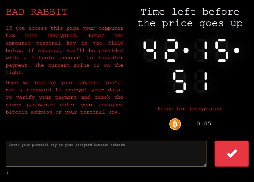 BadRabbit Malware Ransomware