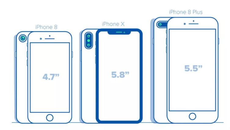iPhone X Apple iPhone 8