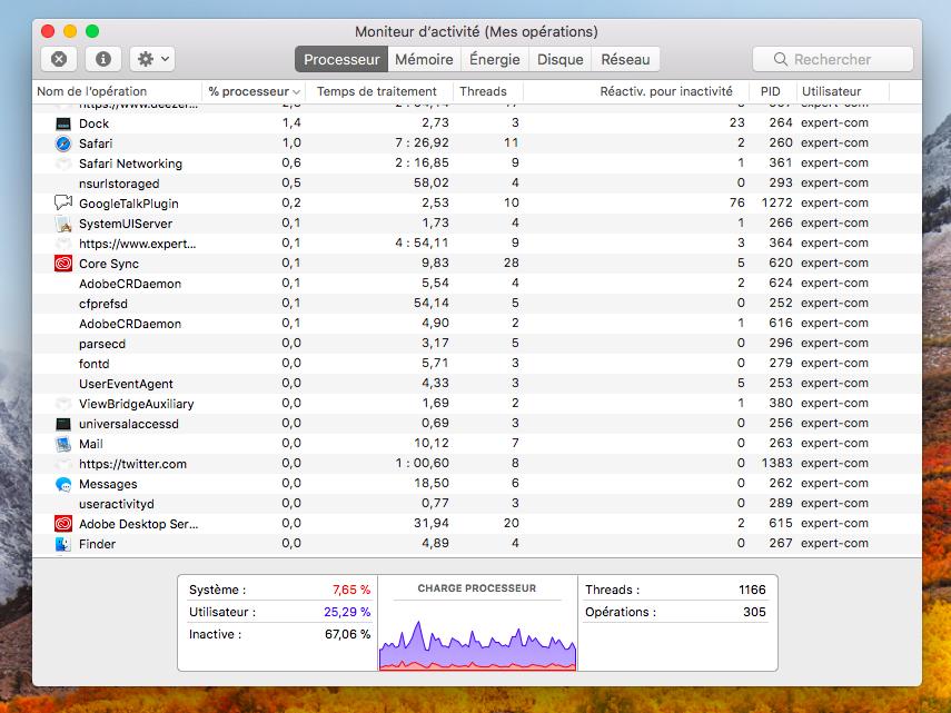 MacBook Mac OS Apple Cybersecurity Technology